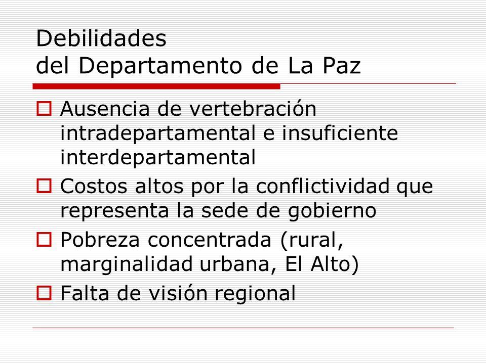 Debilidades del Departamento de La Paz Ausencia de vertebración intradepartamental e insuficiente interdepartamental Costos altos por la conflictividad que representa la sede de gobierno Pobreza concentrada (rural, marginalidad urbana, El Alto) Falta de visión regional