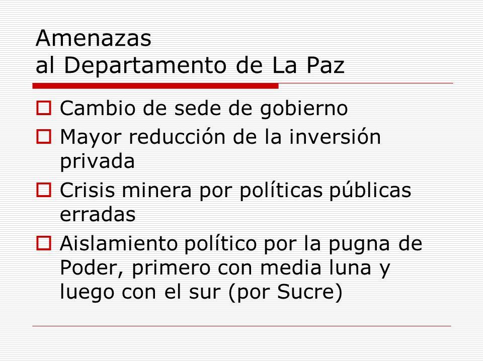 Amenazas al Departamento de La Paz Cambio de sede de gobierno Mayor reducción de la inversión privada Crisis minera por políticas públicas erradas Aislamiento político por la pugna de Poder, primero con media luna y luego con el sur (por Sucre)