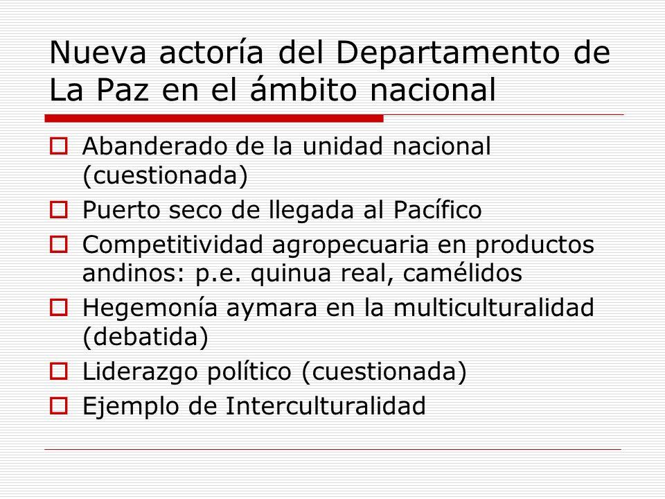 Nueva actoría del Departamento de La Paz en el ámbito nacional Abanderado de la unidad nacional (cuestionada) Puerto seco de llegada al Pacífico Competitividad agropecuaria en productos andinos: p.e.