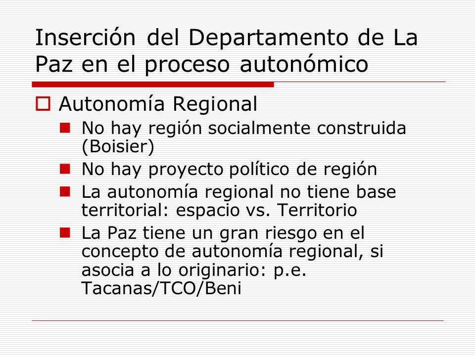 Inserción del Departamento de La Paz en el proceso autonómico Autonomía Regional No hay región socialmente construida (Boisier) No hay proyecto político de región La autonomía regional no tiene base territorial: espacio vs.