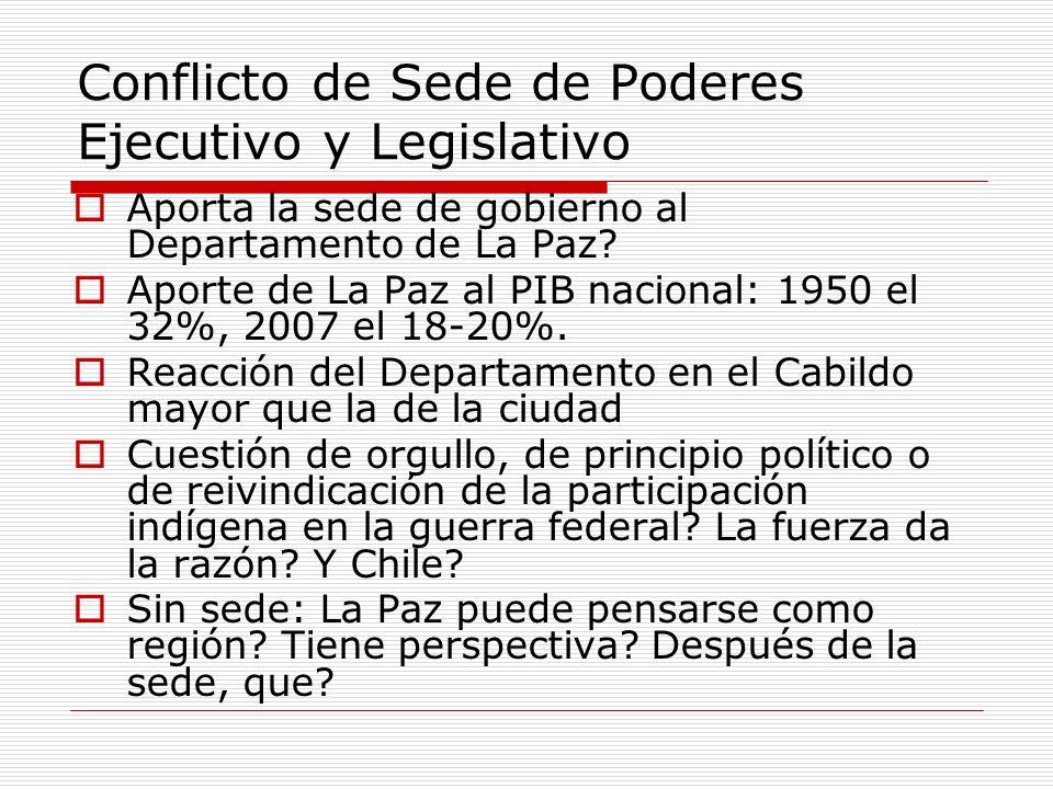 Conflicto de Sede de Poderes Ejecutivo y Legislativo Aporta la sede de gobierno al Departamento de La Paz.