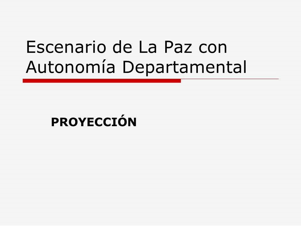 Escenario de La Paz con Autonomía Departamental PROYECCIÓN