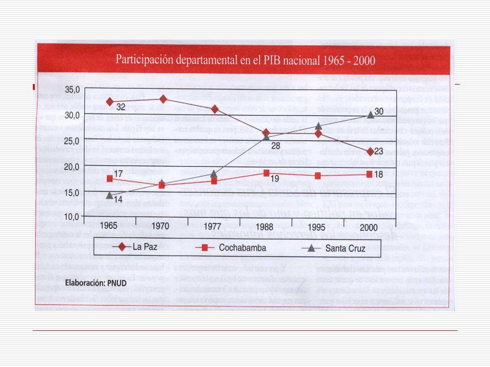 Bolivia: Recaudación Tributaria y Transferencia de Recursos TGN por departamentos 2002 (En miles de Bs.)