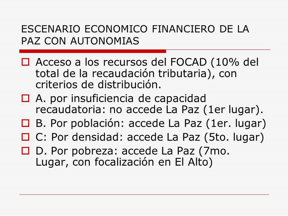 ESCENARIO ECONOMICO FINANCIERO DE LA PAZ CON AUTONOMIAS Acceso a los recursos del FOCAD (10% del total de la recaudación tributaria), con criterios de distribución.