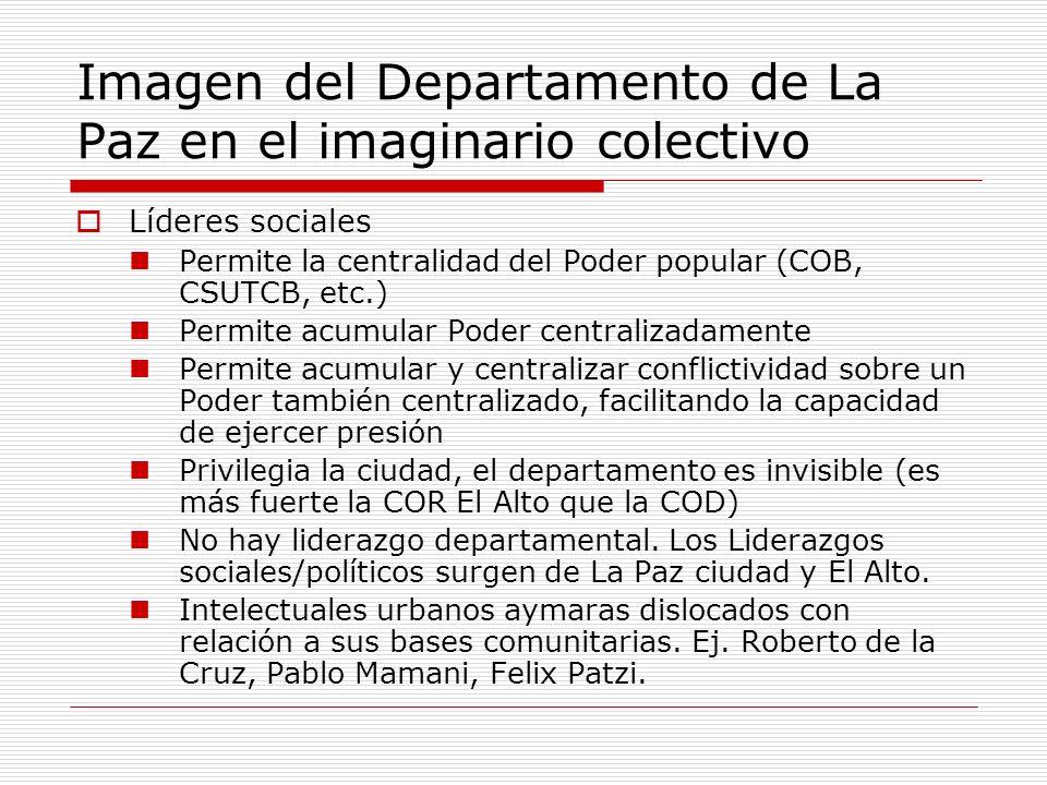 Imagen del Departamento de La Paz en el imaginario colectivo Líderes sociales Permite la centralidad del Poder popular (COB, CSUTCB, etc.) Permite acumular Poder centralizadamente Permite acumular y centralizar conflictividad sobre un Poder también centralizado, facilitando la capacidad de ejercer presión Privilegia la ciudad, el departamento es invisible (es más fuerte la COR El Alto que la COD) No hay liderazgo departamental.