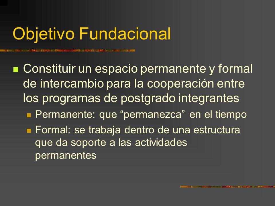 Objetivo Fundacional Constituir un espacio permanente y formal de intercambio para la cooperación entre los programas de postgrado integrantes Permanente: que permanezca en el tiempo Formal: se trabaja dentro de una estructura que da soporte a las actividades permanentes