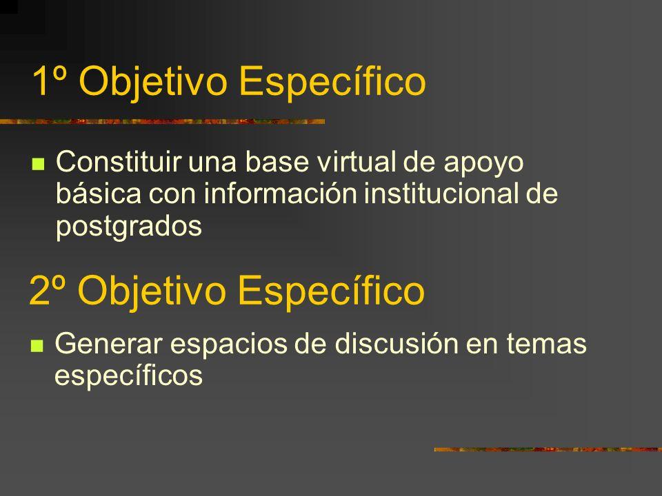 1º Objetivo Específico Constituir una base virtual de apoyo básica con información institucional de postgrados 2º Objetivo Específico Generar espacios de discusión en temas específicos