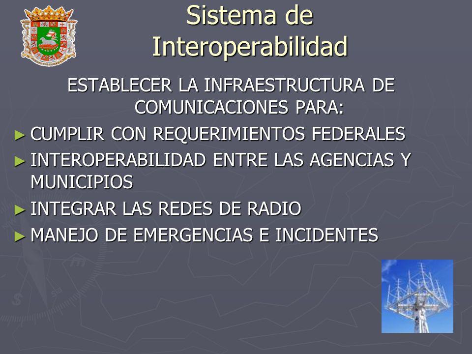 Sistema de Interoperabilidad ESTABLECER LA INFRAESTRUCTURA DE COMUNICACIONES PARA: CUMPLIR CON REQUERIMIENTOS FEDERALES CUMPLIR CON REQUERIMIENTOS FED