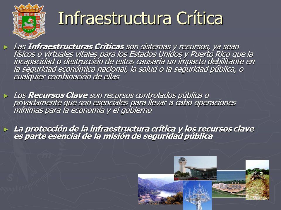 Infraestructura Crítica Las Infraestructuras Críticas son sistemas y recursos, ya sean físicos o virtuales vitales para los Estados Unidos y Puerto Ri