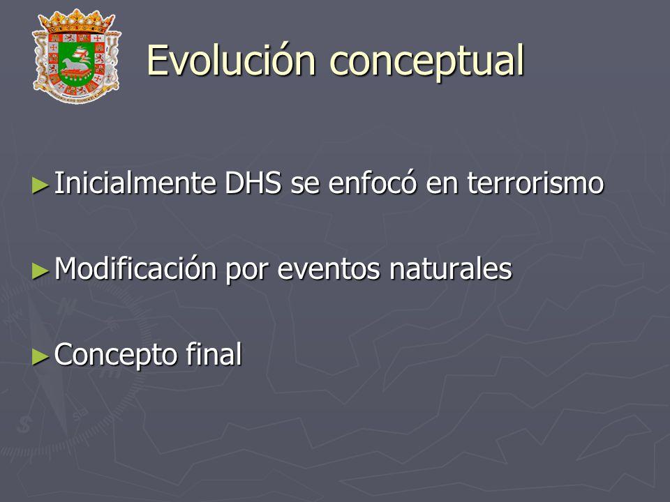 Evolución conceptual Inicialmente DHS se enfocó en terrorismo Inicialmente DHS se enfocó en terrorismo Modificación por eventos naturales Modificación