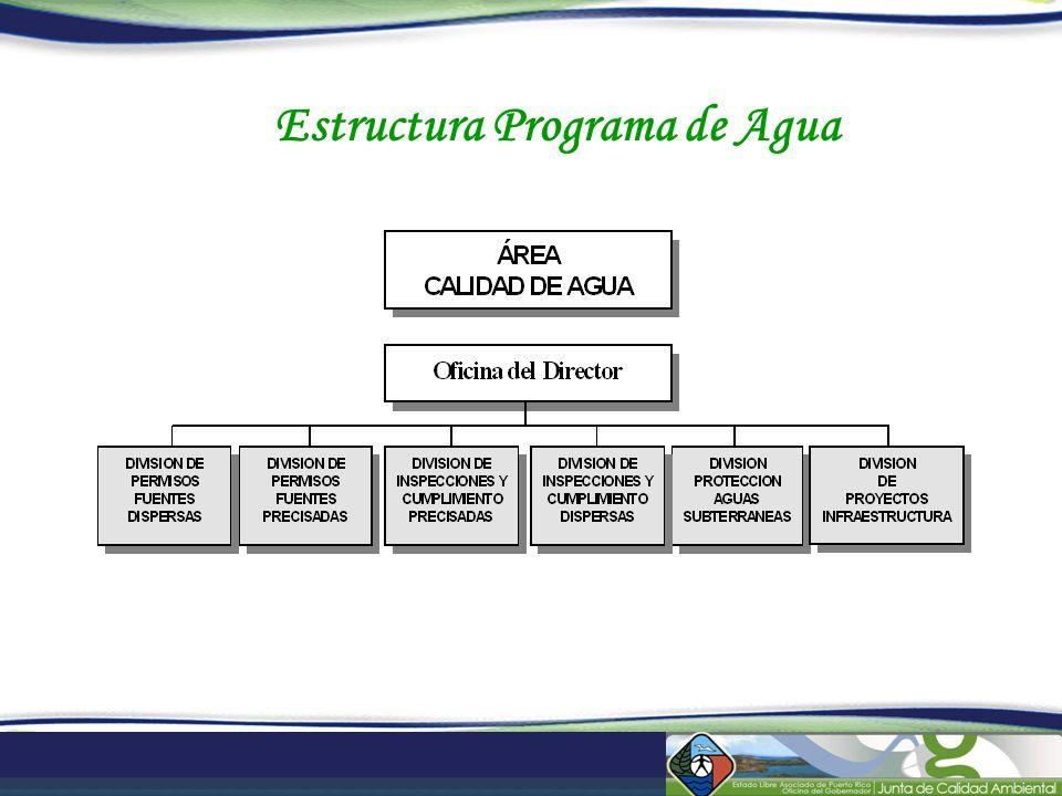 Estructura Programa de Agua