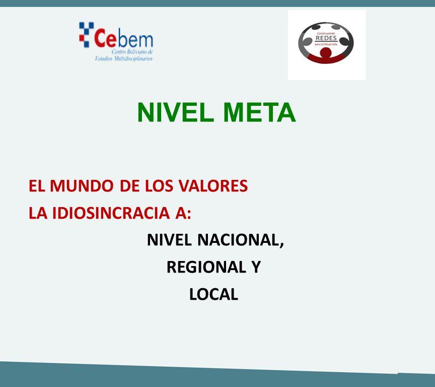 EL MUNDO DE LOS VALORES LA IDIOSINCRACIA A: NIVEL NACIONAL, REGIONAL Y LOCAL NIVEL META