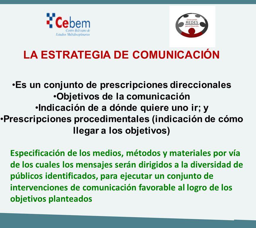 LA ESTRATEGIA DE COMUNICACIÓN Es un conjunto de prescripciones direccionales Objetivos de la comunicación Indicación de a dónde quiere uno ir; y Presc