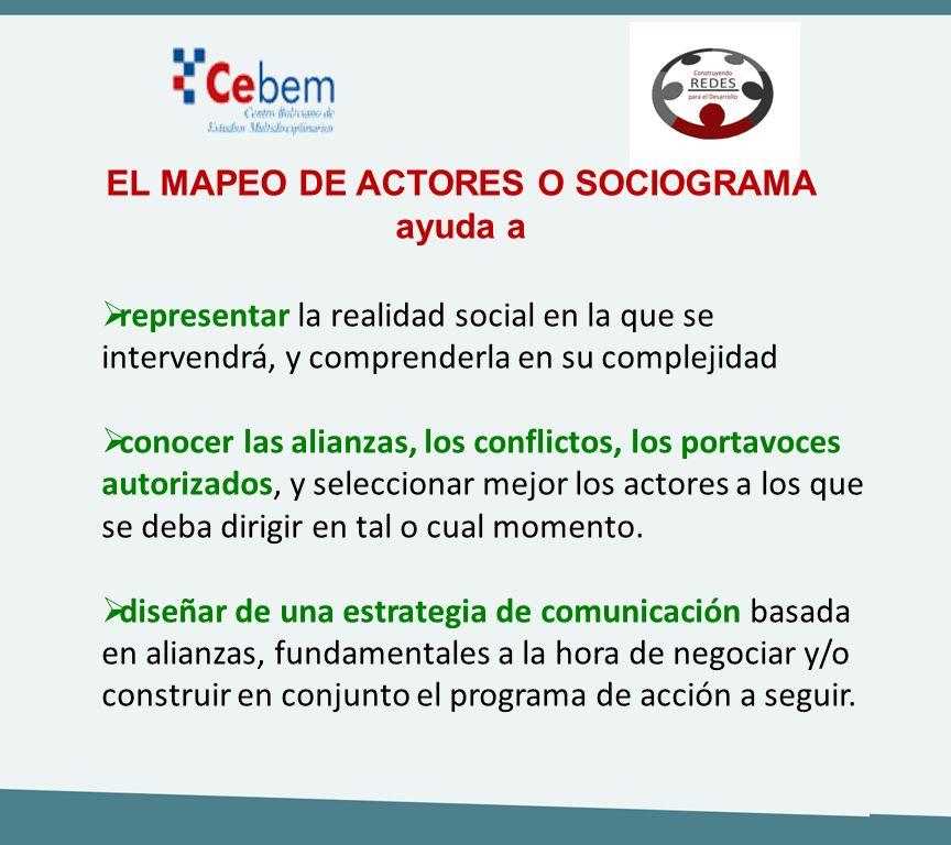 representar la realidad social en la que se intervendrá, y comprenderla en su complejidad conocer las alianzas, los conflictos, los portavoces autoriz