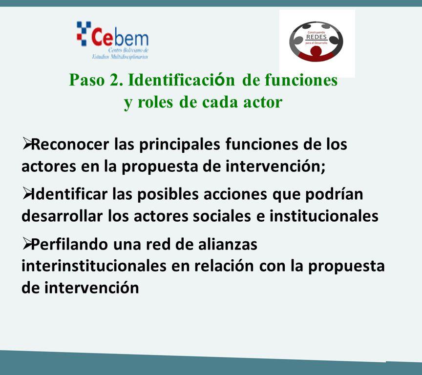 Reconocer las principales funciones de los actores en la propuesta de intervención; Identificar las posibles acciones que podrían desarrollar los acto