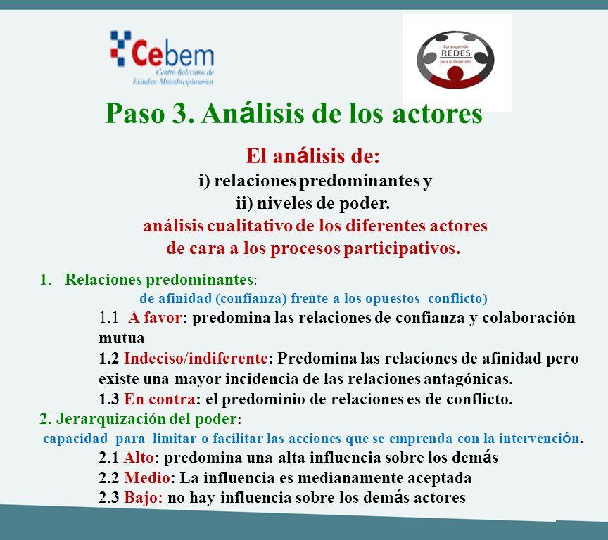 El an á lisis de: i) relaciones predominantes y ii) niveles de poder. análisis cualitativo de los diferentes actores de cara a los procesos participat