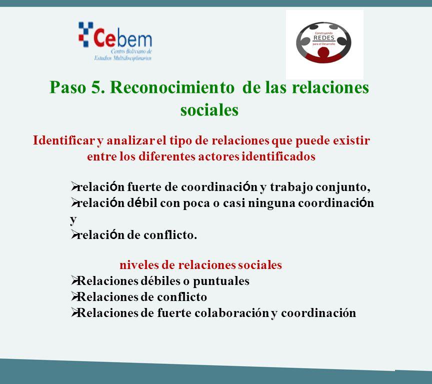 Identificar y analizar el tipo de relaciones que puede existir entre los diferentes actores identificados relaci ó n fuerte de coordinaci ó n y trabaj