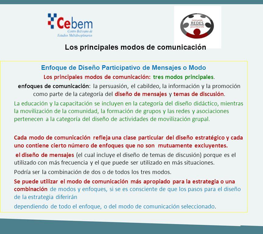 Los principales modos de comunicación Enfoque de Diseño Participativo de Mensajes o Modo Los principales modos de comunicación: tres modos principales