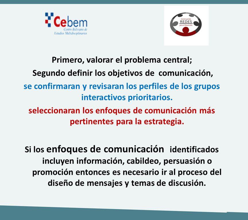 Primero, valorar el problema central; Segundo definir los objetivos de comunicación, se confirmaran y revisaran los perfiles de los grupos interactivo