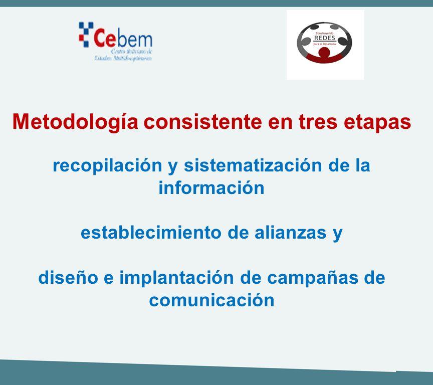 Metodología consistente en tres etapas recopilación y sistematización de la información establecimiento de alianzas y diseño e implantación de campaña