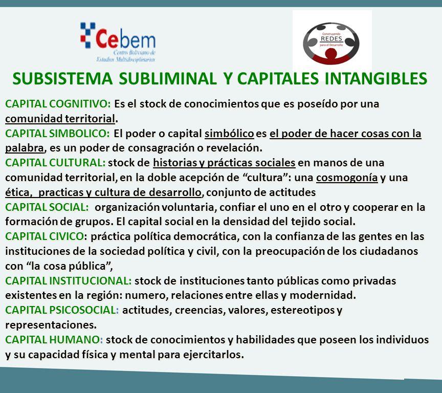 SUBSISTEMA SUBLIMINAL Y CAPITALES INTANGIBLES CAPITAL COGNITIVO: Es el stock de conocimientos que es poseído por una comunidad territorial. CAPITAL SI