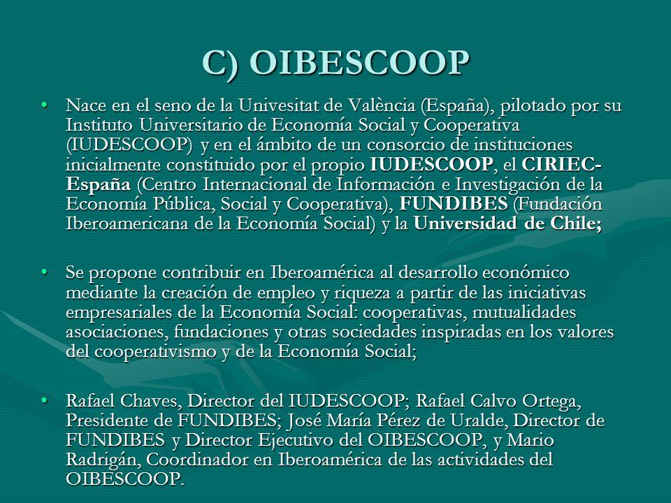 C) OIBESCOOP Nace en el seno de la Univesitat de València (España), pilotado por su Instituto Universitario de Economía Social y Cooperativa (IUDESCOOP) y en el ámbito de un consorcio de instituciones inicialmente constituido por el propio IUDESCOOP, el CIRIEC- España (Centro Internacional de Información e Investigación de la Economía Pública, Social y Cooperativa), FUNDIBES (Fundación Iberoamericana de la Economía Social) y la Universidad de Chile;Nace en el seno de la Univesitat de València (España), pilotado por su Instituto Universitario de Economía Social y Cooperativa (IUDESCOOP) y en el ámbito de un consorcio de instituciones inicialmente constituido por el propio IUDESCOOP, el CIRIEC- España (Centro Internacional de Información e Investigación de la Economía Pública, Social y Cooperativa), FUNDIBES (Fundación Iberoamericana de la Economía Social) y la Universidad de Chile; Se propone contribuir en Iberoamérica al desarrollo económico mediante la creación de empleo y riqueza a partir de las iniciativas empresariales de la Economía Social: cooperativas, mutualidades asociaciones, fundaciones y otras sociedades inspiradas en los valores del cooperativismo y de la Economía Social;Se propone contribuir en Iberoamérica al desarrollo económico mediante la creación de empleo y riqueza a partir de las iniciativas empresariales de la Economía Social: cooperativas, mutualidades asociaciones, fundaciones y otras sociedades inspiradas en los valores del cooperativismo y de la Economía Social; Rafael Chaves, Director del IUDESCOOP; Rafael Calvo Ortega, Presidente de FUNDIBES; José María Pérez de Uralde, Director de FUNDIBES y Director Ejecutivo del OIBESCOOP, y Mario Radrigán, Coordinador en Iberoamérica de las actividades del OIBESCOOP.Rafael Chaves, Director del IUDESCOOP; Rafael Calvo Ortega, Presidente de FUNDIBES; José María Pérez de Uralde, Director de FUNDIBES y Director Ejecutivo del OIBESCOOP, y Mario Radrigán, Coordinador en Iberoamérica de las actividades del O