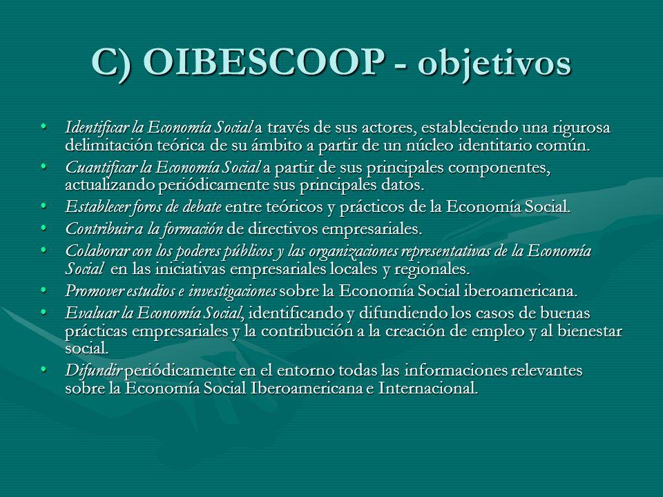 C) OIBESCOOP - objetivos Identificar la Economía Social a través de sus actores, estableciendo una rigurosa delimitación teórica de su ámbito a partir de un núcleo identitario común.Identificar la Economía Social a través de sus actores, estableciendo una rigurosa delimitación teórica de su ámbito a partir de un núcleo identitario común.