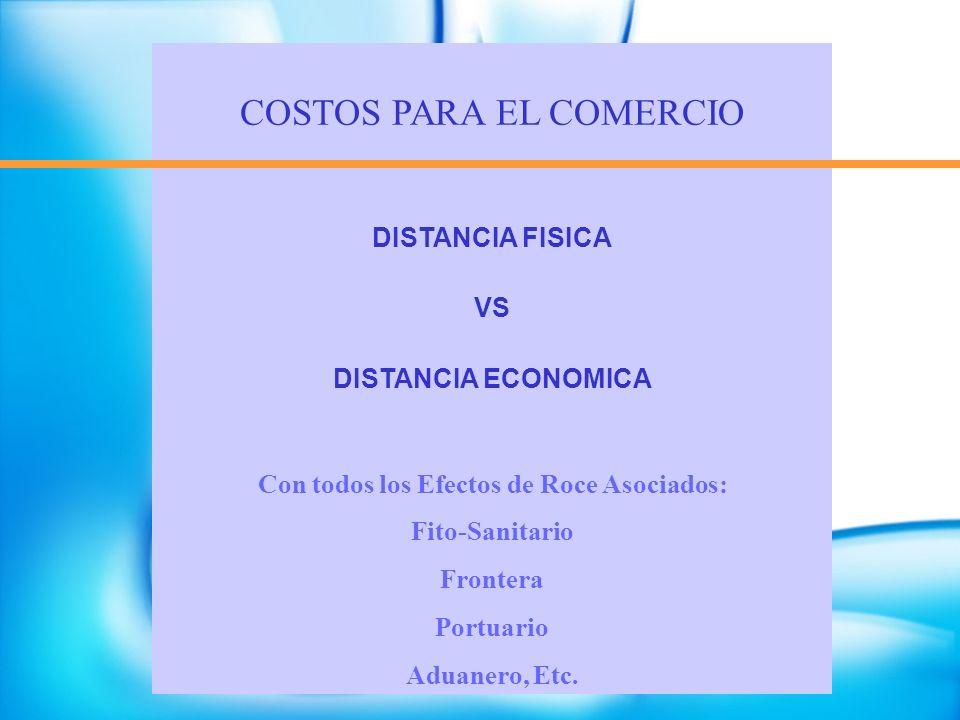 COSTOS PARA EL COMERCIO DISTANCIA FISICA VS DISTANCIA ECONOMICA Con todos los Efectos de Roce Asociados: Fito-Sanitario Frontera Portuario Aduanero, E
