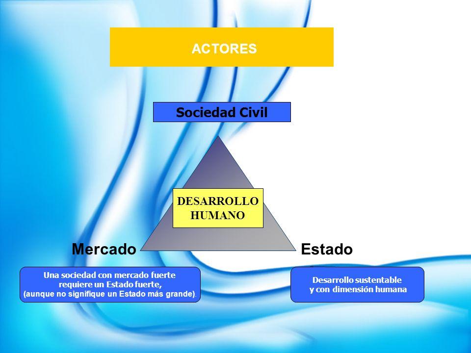 COSTOS PARA EL COMERCIO DISTANCIA FISICA VS DISTANCIA ECONOMICA Con todos los Efectos de Roce Asociados: Fito-Sanitario Frontera Portuario Aduanero, Etc.