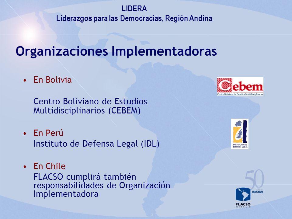 Organizaciones Implementadoras En Bolivia Centro Boliviano de Estudios Multidisciplinarios (CEBEM) En Perú Instituto de Defensa Legal (IDL) En Chile FLACSO cumplirá también responsabilidades de Organización Implementadora LIDERA Liderazgos para las Democracias, Región Andina