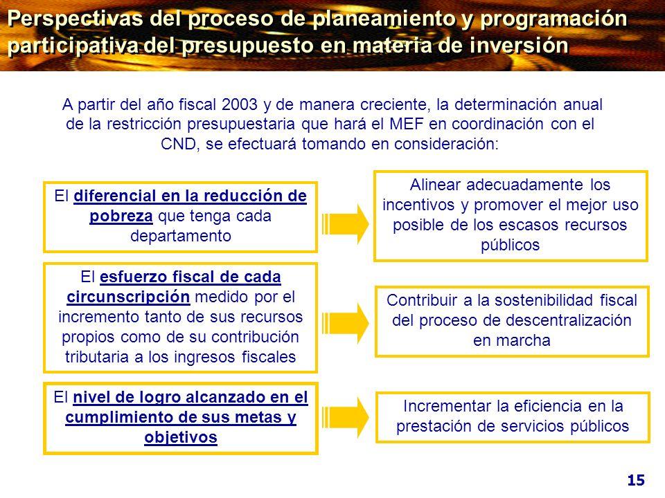 1.2 LA OPERACION PILOTO 2002/2003 Y EL PRESUPUESTO PARTICIPATIVO 2004/2005 1.2 LA OPERACION PILOTO 2002/2003 Y EL PRESUPUESTO PARTICIPATIVO 2004/2005 16 DIPLOMA DE GESTIÓN PÚBLICA Gestión Económica y Financiera Gubernamental DIPLOMA DE GESTIÓN PÚBLICA Gestión Económica y Financiera Gubernamental