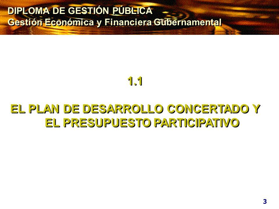 V CONTROL V CONTROL VI EVALUACION VI EVALUACION III APROBACION III APROBACION I PROGRAMACION I PROGRAMACION II FORMULACION II FORMULACION CICLO PRESUPUESTARIO IV EJECUCION IV EJECUCION 4 Fases del Proceso Presupuestario