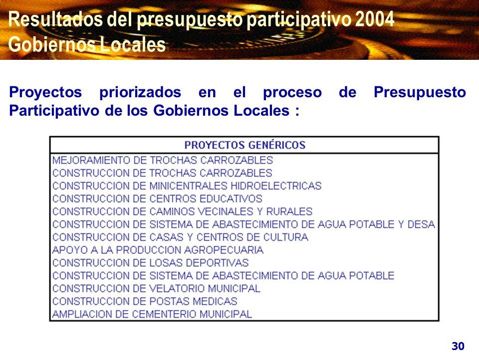 MUNICIPALIDADES PROVINCIALES Y DISTRITALES Presupuesto participativo 2004 Gobiernos Locales 31