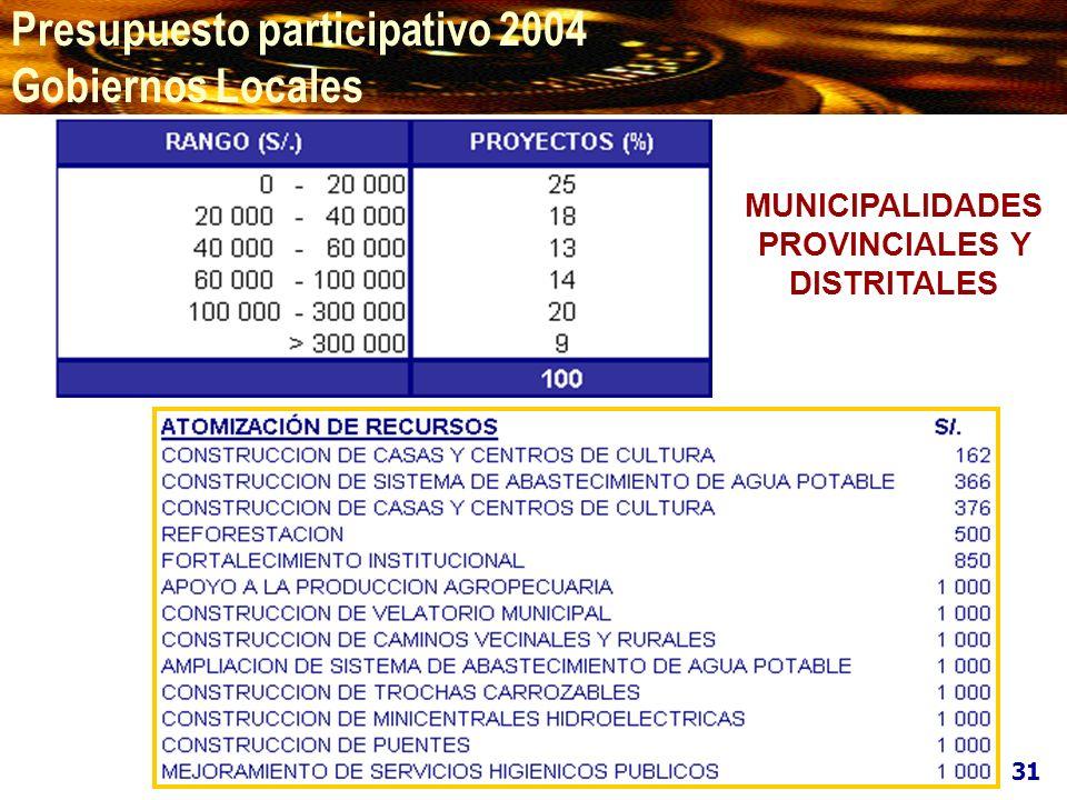 Herramienta informática en red para el registro en línea de los avances en el desarrollo del Proceso Participativo 2005.
