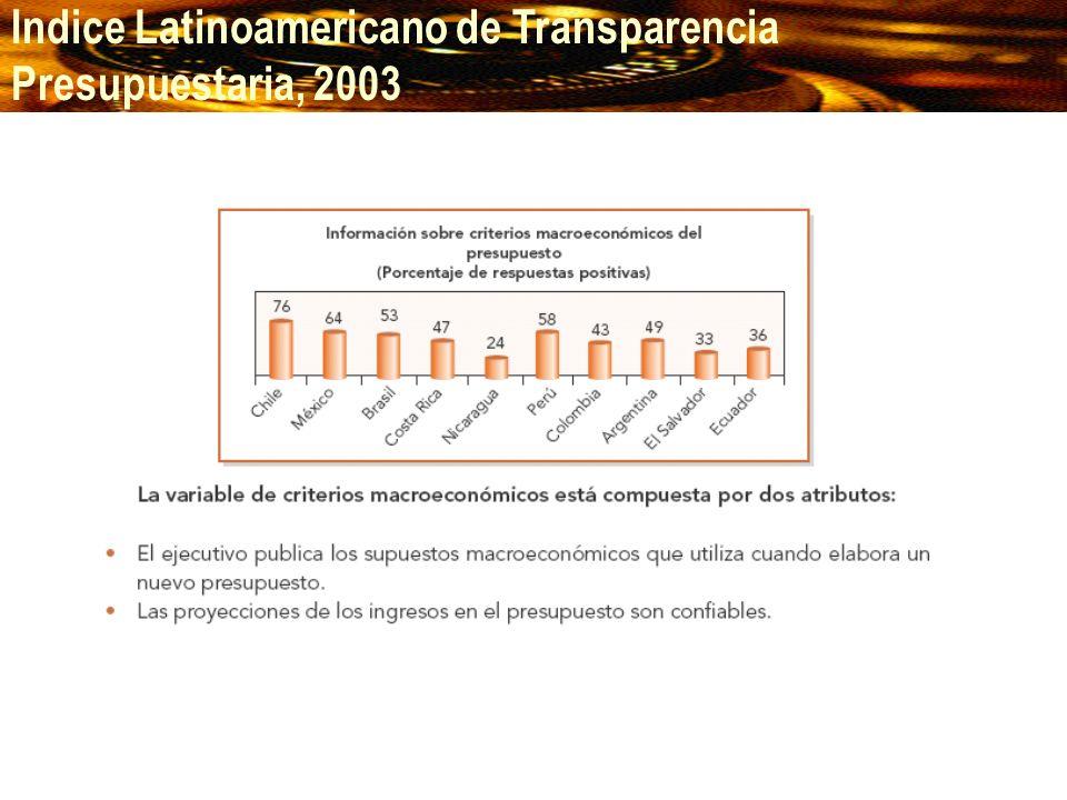 Fuentes: Ilpes/Cepal, sobre la base de estudios oficiales Nota: Los datos de recaudación y gasto tributario corresponden al año 2003, excepto Ecuador, que corresponde al 2001.