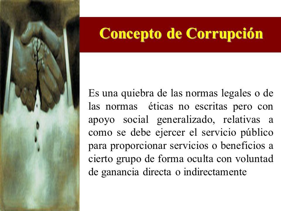 También es distinta la corrupción publica que privada o propia del mundo empresarial, dicha corrupción es clave para entender la corrupción publica pues todos sabemos que: PARA QUE EXISTAN CORRUPTOS PÚBLICOS TIENEN QUE HABER CORRUPTORES Niveles de corrupción