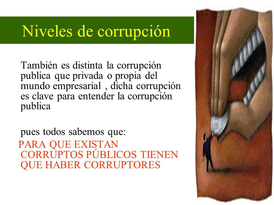 NIVELES DE CORRUPCIÓN 1.Corrupción del Régimen Político 2.Corrupción Política 3.Corrupción Administrativa A.