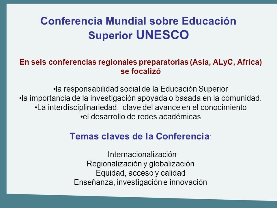 Conferencia Mundial sobre Educación Superior UNESCO En seis conferencias regionales preparatorias (Asia, ALyC, Africa) se focalizó la responsabilidad