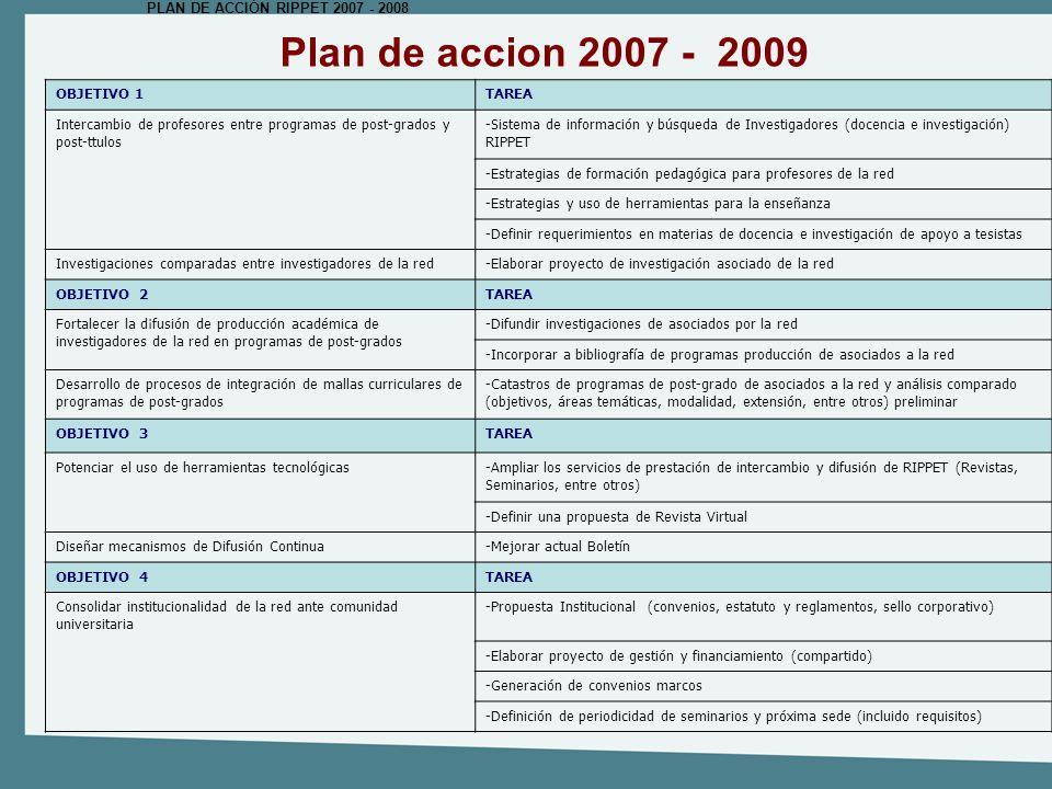 PLAN DE ACCIÓN RIPPET 2007 - 2008 OBJETIVO 1TAREA Intercambio de profesores entre programas de post-grados y post-ttulos -Sistema de información y bús