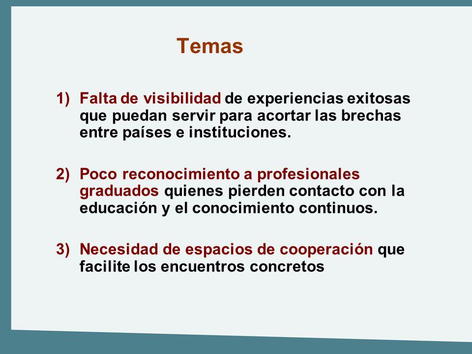 Los recursos Las instituciones presentes Programas Mecanismos de comunicación Redes Publicaciones