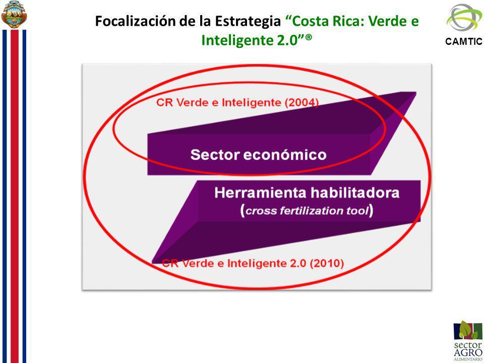 CAMTIC Focalización de la Estrategia Costa Rica: Verde e Inteligente 2.0®