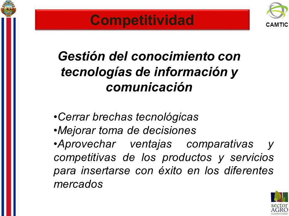 CAMTIC Competitividad Gestión del conocimiento con tecnologías de información y comunicación Cerrar brechas tecnológicas Mejorar toma de decisiones Ap