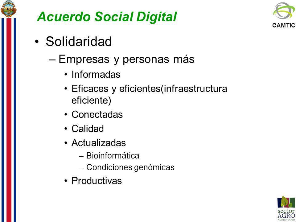 CAMTIC Acuerdo Social Digital Solidaridad –Empresas y personas más Informadas Eficaces y eficientes(infraestructura eficiente) Conectadas Calidad Actu