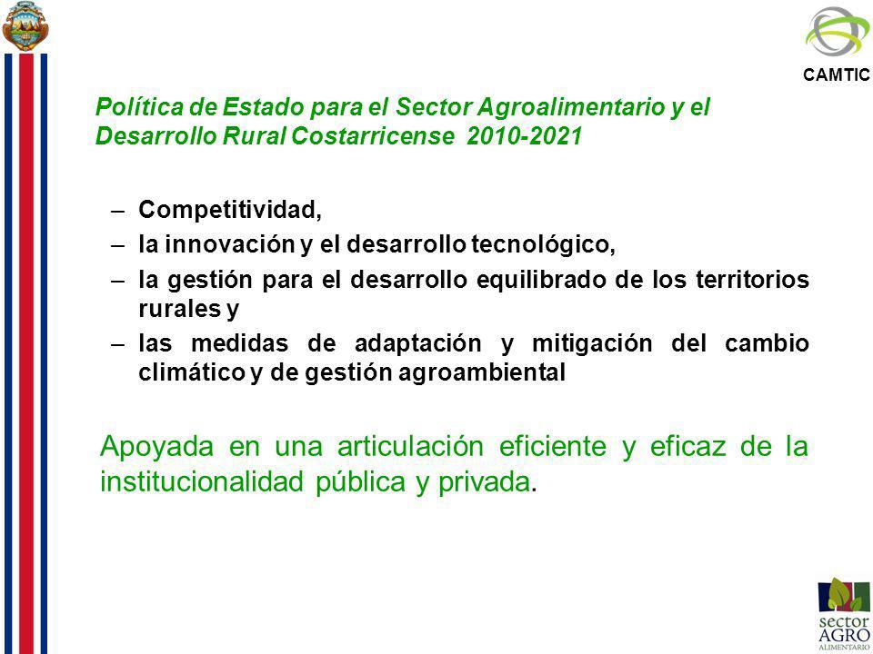 CAMTIC Política de Estado para el Sector Agroalimentario y el Desarrollo Rural Costarricense 2010-2021 –Competitividad, –la innovación y el desarrollo