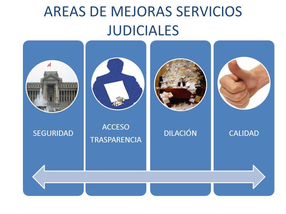 AREAS DE MEJORAS SERVICIOS JUDICIALES SEGURIDAD ACCESO TRASPARENCIA DILACIÓNCALIDAD