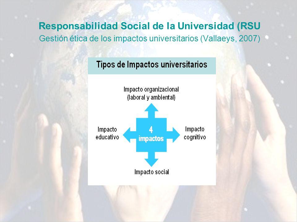Responsabilidad Social de la Universidad (RSU Políticas articuladas para la promoción de: (Vallaeys, 2007)