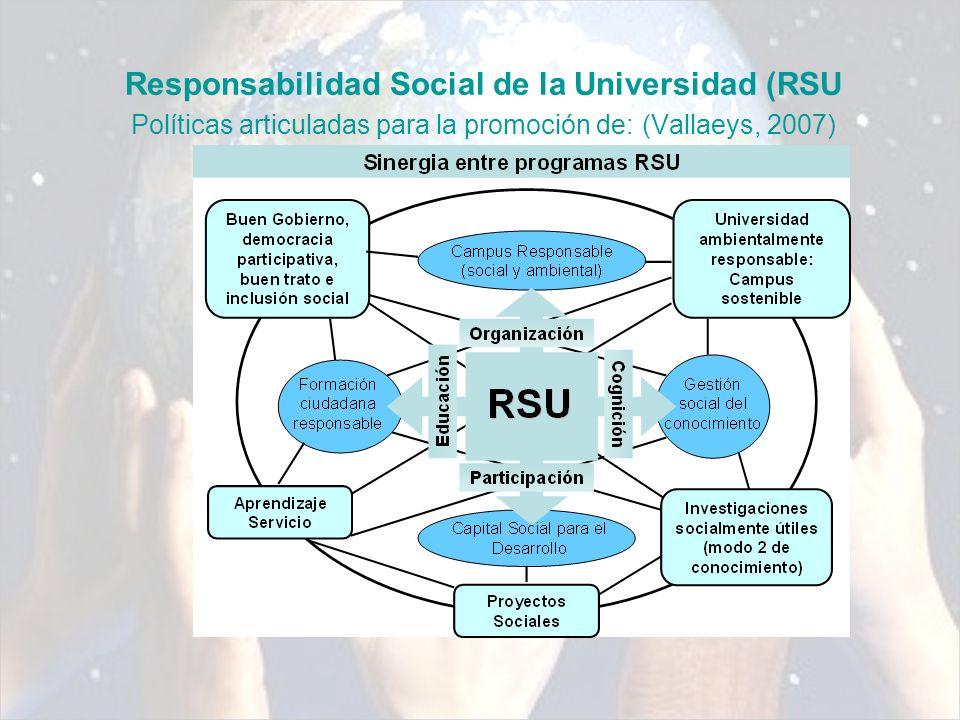 Responsabilidad Social de la Universidad (RSU) Una nueva forma de participación de las organizaciones, que asume responsabilidades de sus acciones al interior y exterior y está basado en fines éticos y de desarrollo social justo y sustentable.