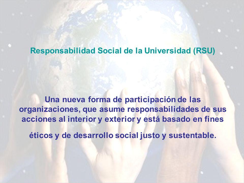 En la RSU las universidades se reconozcan y asuman responsabilidades en varias dimensiones: - Organizaciones complejas.
