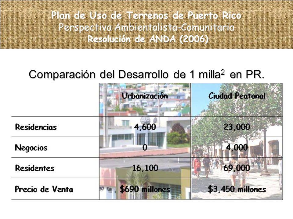 Comparación del Desarrollo de 1 milla 2 en PR.