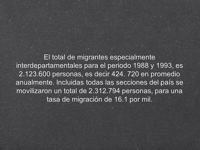 El total de migrantes especialmente interdepartamentales para el periodo 1988 y 1993, es 2.123.600 personas, es decir 424. 720 en promedio anualmente.